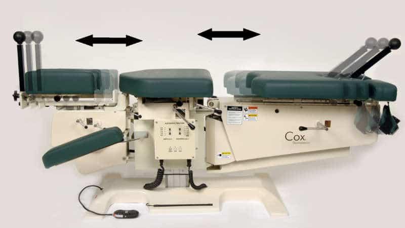 Cox Flexion Distraction for Sciatica & Herniated Disc